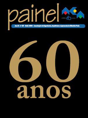 Painel 158 – abril de 2008